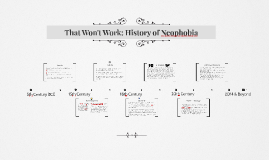 That Won't Work: History of Neophobia