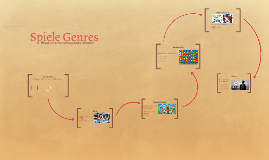 Spiele Genres Numero 2