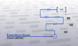 Copy of Expository Writing
