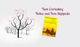 Copy of Tuck Everlasting Notice and Note Signposts
