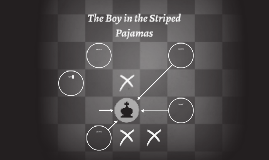 the boy in the striped pajamas by bob bobby on prezi the boy in the striped pajamas