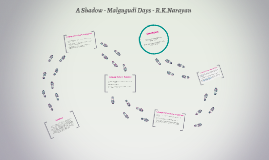 Copy of A Shadow - Malgugudi Days - R.K.Narayan