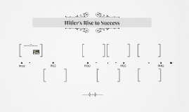 Hitler's Rise to Success