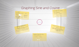 Copy of Copy of Graphing Sine & Cosine Functions