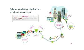 Copy of Schéma simplifié des institutions de l'Union européenne