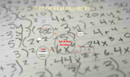 Set of Real Numbers