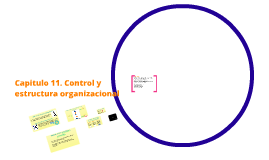 Estructura organizacional y control
