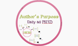 Author's Purpose - PIE'ED