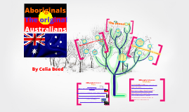 Copy of Aboriginals