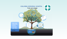 COLUMBIA MEMORIAL HOSPITAL