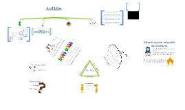 Autism Training Presentation