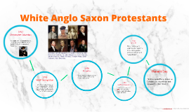 an introduction to the white anglo saxon protestant Introduction: the field of communication for a long time has been dominated by the white male anglo-saxon protestant voice the voices of african, asian.