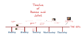 romeo and juliet timeline by brandon rust on prezi