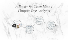 Can anyone with the book a prayer for owen meany help me find a quote about watahantowet?