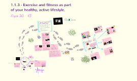 Copy of Topic 1.1.3: Exercise and fitness as part of your healthy, active lifestyle