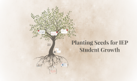 Planting Seeds Using IEPs