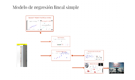 Copia de Modelo de regresión lineal simple