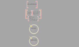 Copy of Copy of Modelo Cognitivo High Scope