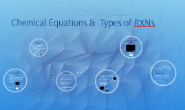 Chemical Equations & 4 Types of RXNs