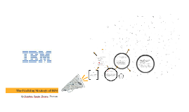 The Evolving Strategy of IBM