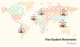 Five Student Movements