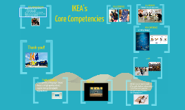 Copy of Core Competencies - Ikea