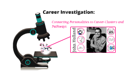 Copy of Copy of Career Investigation: