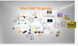 Copy of One Point Perspective Lesson Plan