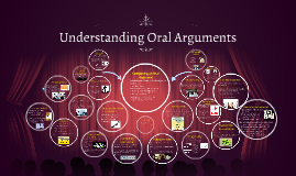 Copy of Understanding Oral Arguments