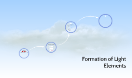 Formation of Light Elements