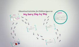 Educational Activities  for hildren Ages 6-12