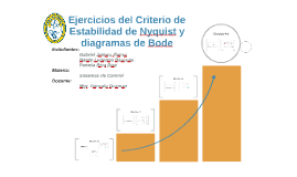 Copy of Ejercicios del Criterio de Estabilidad de Nyquist y diagrama