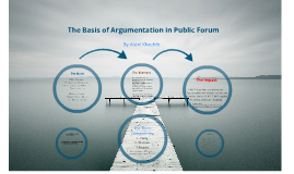 PF Debate: Basis of Arguing