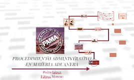 Copy of PROCEDIMIENTO ADMINISTRATIVO EN MATERIA ADUANERA