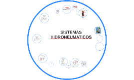 Copy of SISTEMAS HIDRONEUMATICOS