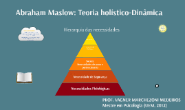 Abraham Maslow: Teoria Holístico-Dinâmica