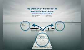 You Want an iPad Instead of an Interactive Whiteboard