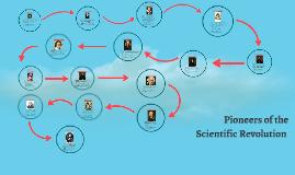 Copy of Pioneers of the Scientific Revolution