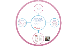Copy of Role of the midwife in supporting a couple experiencing bereavement/IUFD?