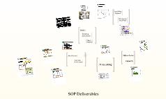 SOP Deliverables