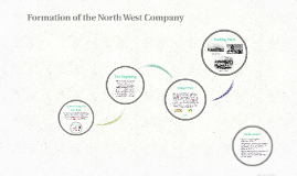 Formation of the North West Company