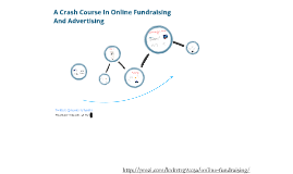 LI Online Fundraising 2015