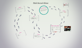 Male Sexual Abuse