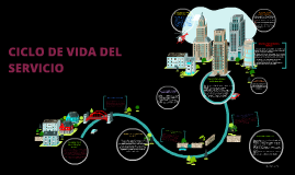 Copy of CICLO DE VIDA DEL SERVICIO