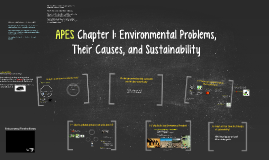 Copy of Chapter 1: Environmental Problems,