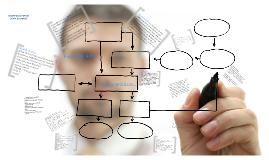 Copy of Desarrollo Rápido de Aplicaciones