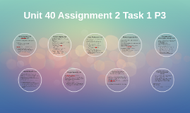 assignment task 3 Yet to be iv'd assignments for a selection of units for the new btec level 3 subsidiary diploma in ict please leave us feedback so that we can continue to improve our.