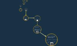 Copy of aparatos tecnologicos y sus ventajas y desventajas