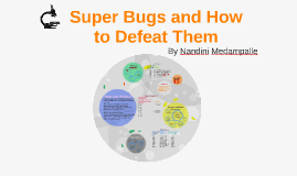 Super Bugs and How to Defeat Them