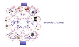 Copy of Copy of The Hero's Journey